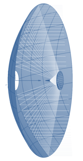 Antenna Geometry of a Cassegrain Antenna