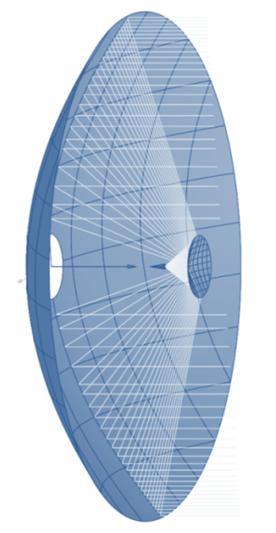 Antenna Geometry of a Cassegrain Antenna